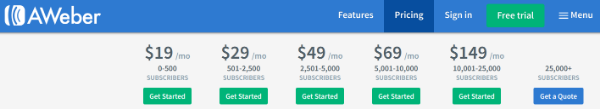 Pricing Structure of AWeber