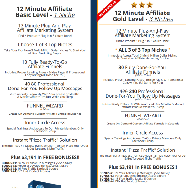 Membership options of 12 Minute Affiliate