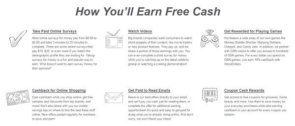 HOW INBOX DOLLAR REALLY WORKS?