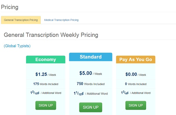Is Quicktate A Scam - A Online Transcription Job - pricing