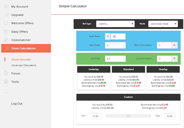 Is Profit Squirrel Scam odds calculator