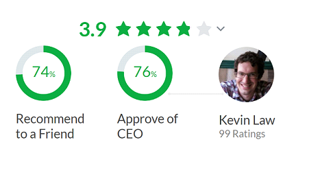 Cambly Review: Indeed Glassdoor reviews