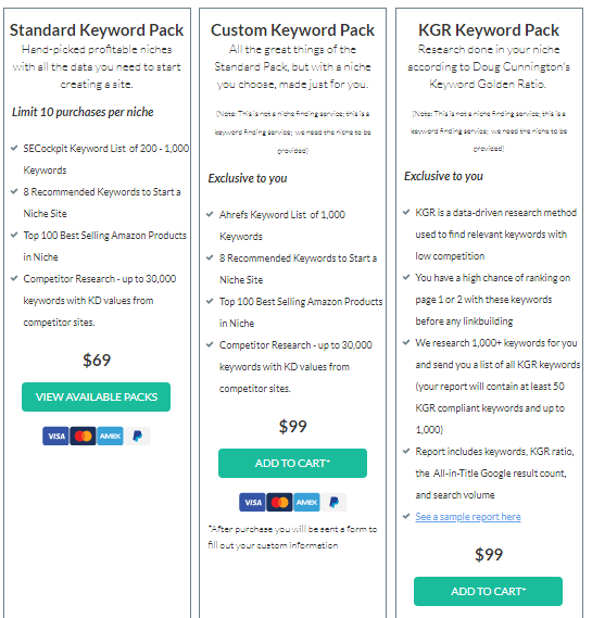 Human Proof Designs Scam? keyword pack price