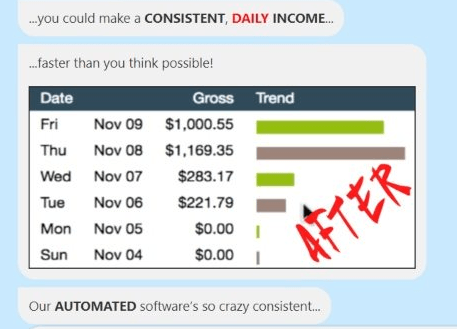Is Auto Chat Profits Scam - fake income proof